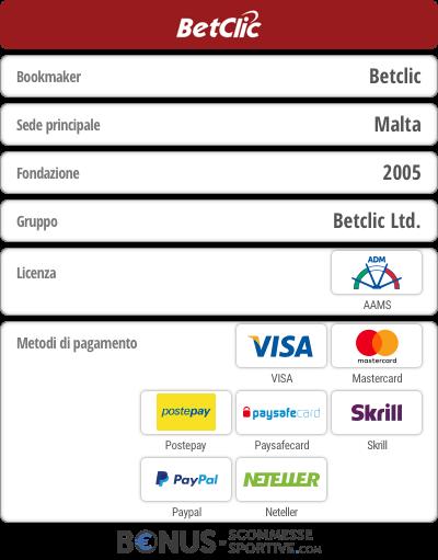 Recensione Betclic