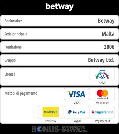 Betway recensione